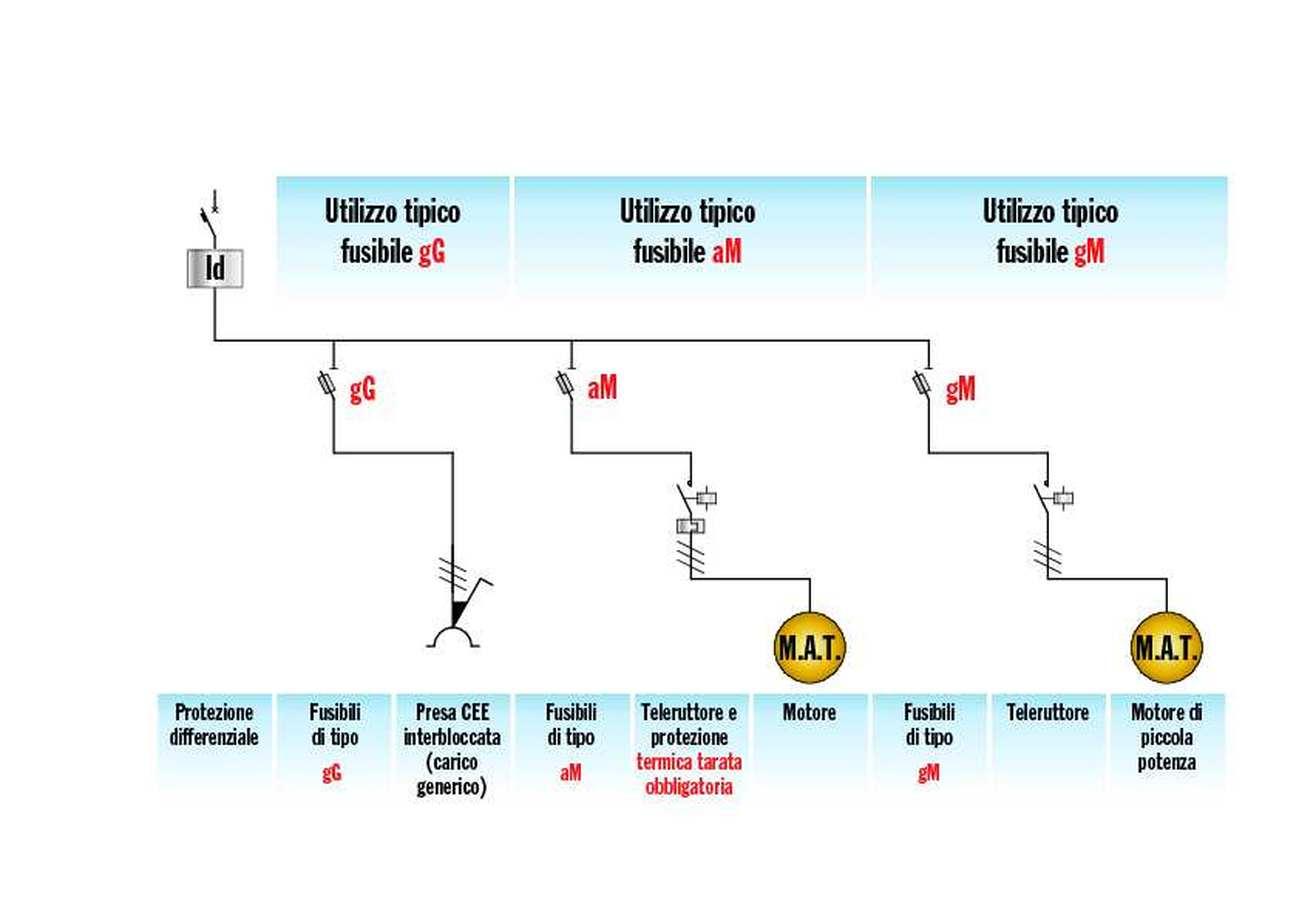Leggere Schemi Elettrici : Schemi elettrici theremino