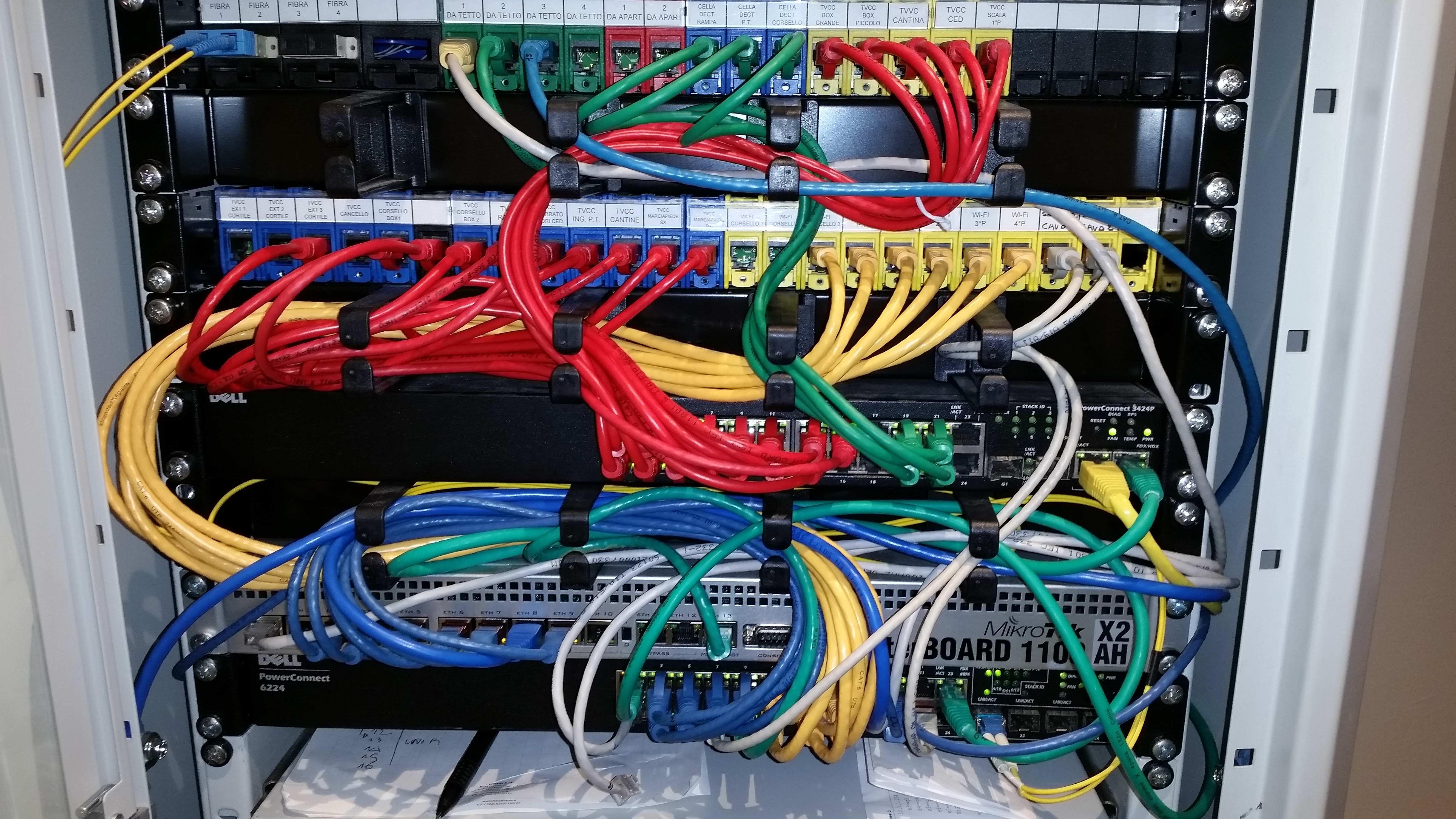 Schema Cablaggio Rete : Cavi quali colori e quali sigle utilizzare elettro