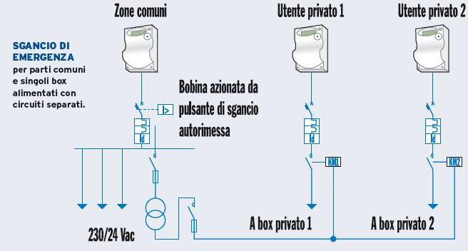 Schema Elettrico Impianto Gas Per Auto : Impianto elettrico box confortevole soggiorno nella casa