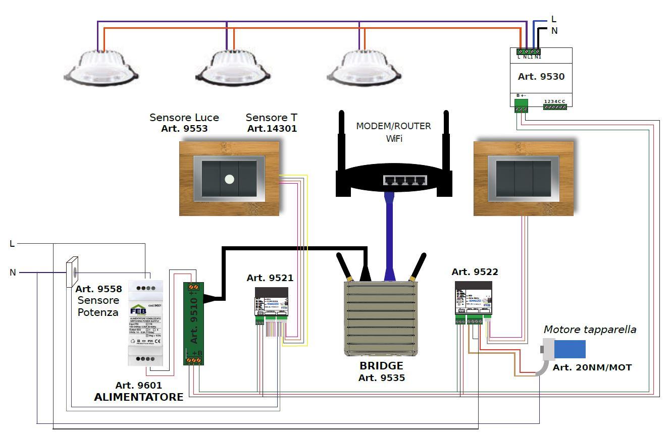 Schema Cablaggio Domotica : Impianto domotico in pochi minuti elettro