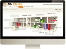 monitoraggio energetico