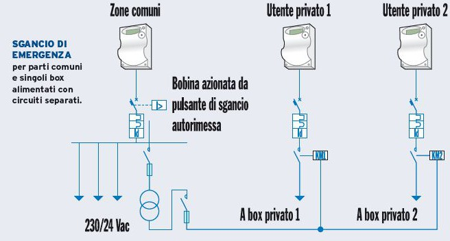 Impianto elettrico di un autorimessa come installarlo in - Impianti sicurezza casa ...