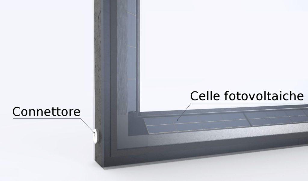 finestra ecosostenibile
